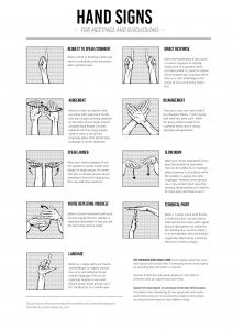 A poster showing illustrations (black on white) of handsigns, right beside descriptions. Read the text below!